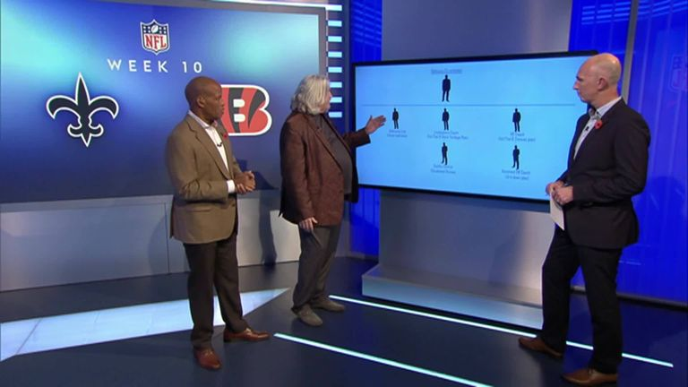 Watch as former New England Patriots coach Rob Ryan breaks down game plans, schedules and the art of coaching.