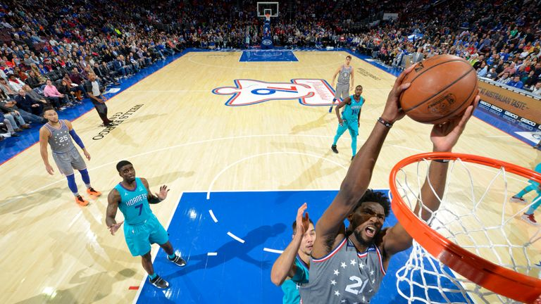 Joel Embiid dunks on his way to a season-high 42 points against Charlotte