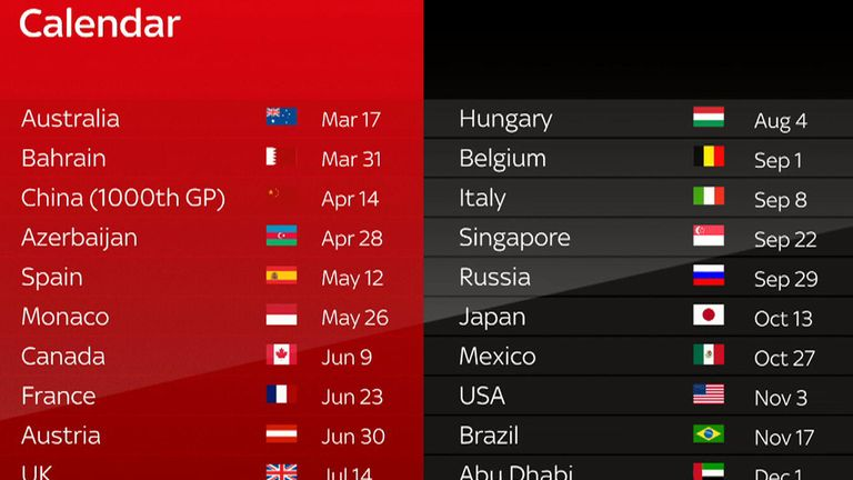 Calendario Moto Gp 2020.F1 2019 Schedule 21 Race Calendar And December Finish F1 News