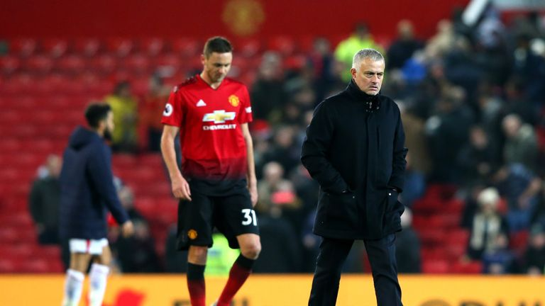 Will Manchester United be in the Premier League top four by January? | Football News |