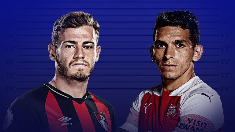 Bournemouth's Ryan Fraser takes on Arsenal's Lucas Torreira