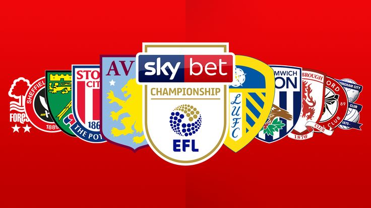 Sky Bet Championship table as predicted by Football Manager 2019