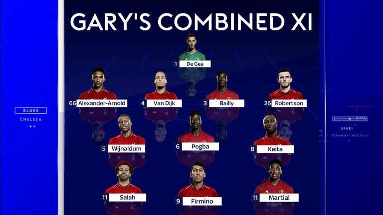 Gary Neville's combined XI