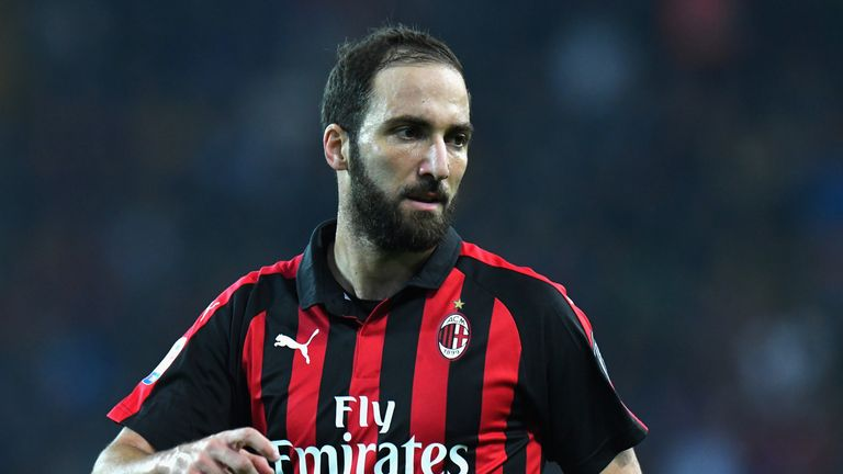 Gonzalo Higuain looks set for a loan move to the Premier League