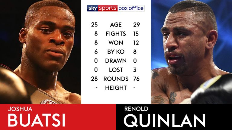 Tale of the Tape - Buatsi v Quinlan