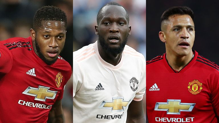 Who would you keep or sell from Manchester United's current squad?