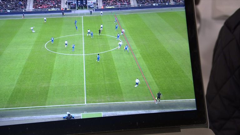 The Premier League will use a 3D line to judge offsides, rather than the 2D used in some competitions last season