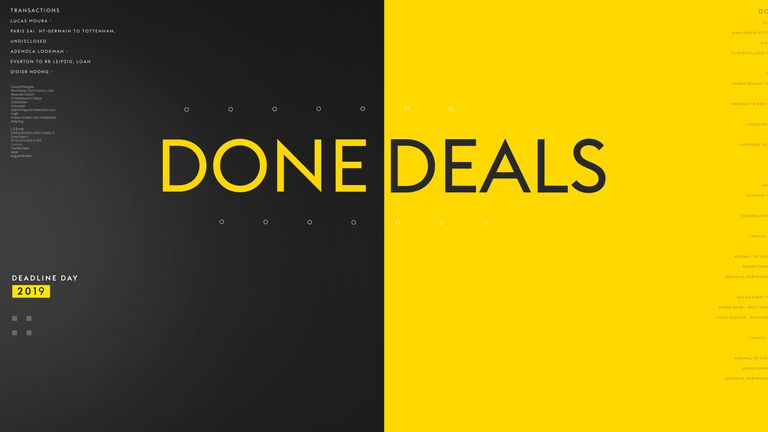 Deadline Day deals: January Transfer Deadline Day completed deals   Football News   Sky Sports