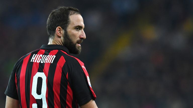 Gonzalo Higuain is currently on loan at AC Milan from Juventus