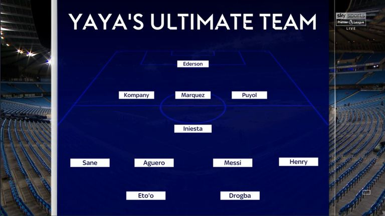 Yaya Toure's Ultimate Team XI features an array of attacking talent