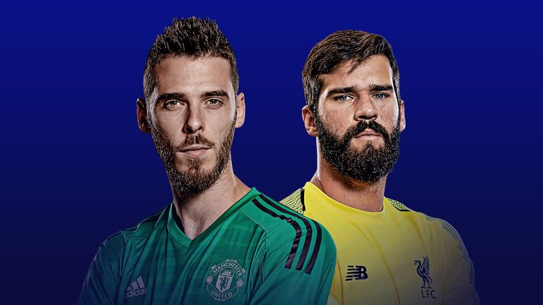 David de Gea and Alisson are two of the best goalkeepers in the Premier League