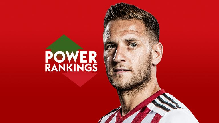Championship Power Rankings: Sheffield United's Billy Sharp top | Football News |