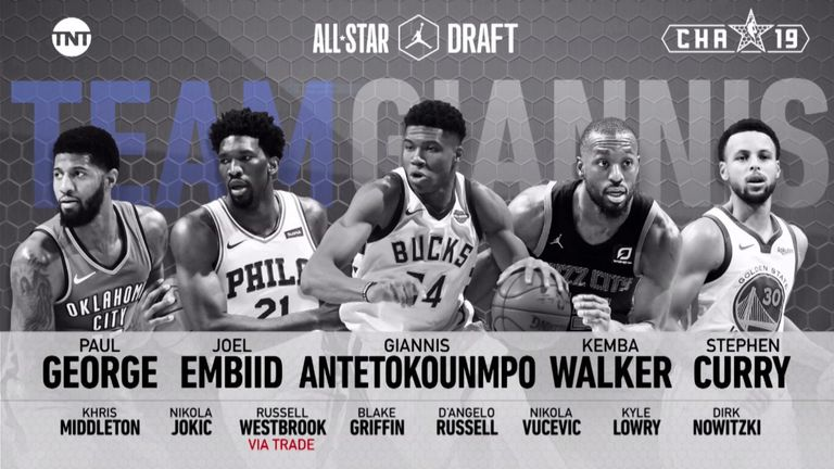 Team Giannis roster for 2019 All-Star Game