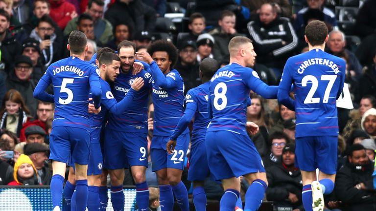 Match Preview Chelsea Vs Dynamo Kiev 07 Mar 2019