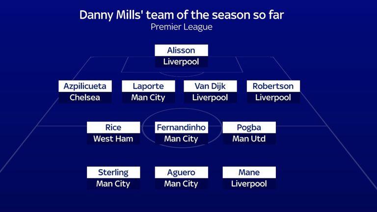 Danny Mills' team of the Premier League season so far