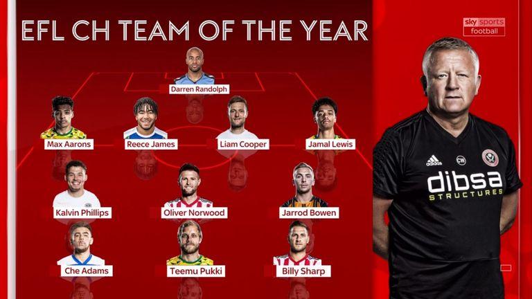 The EFL Championship Team of the Season