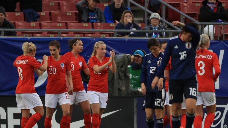 SheBelieves