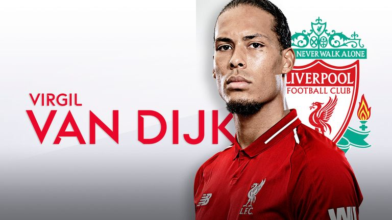Your Player of the Year: Virgil van Dijk | Football News