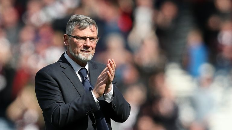 Craig Levein is looking to add to his squad with Manchester City loanee