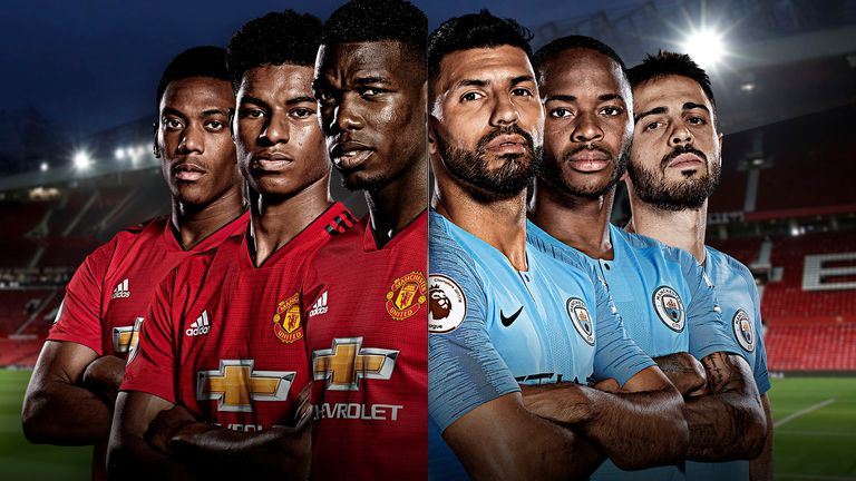 Image result for man utd vs man city