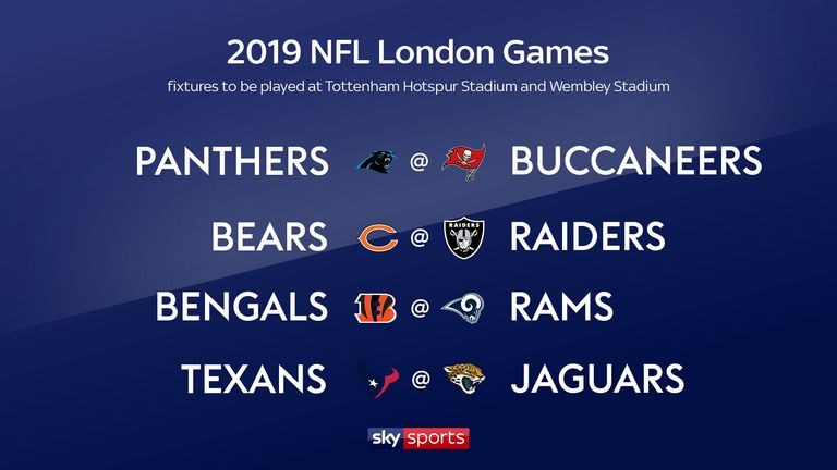 2019 NFL London Games