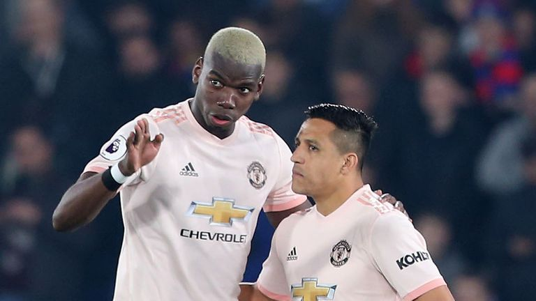 Manchester United duo Paul Pogba and Alexis Sanchez