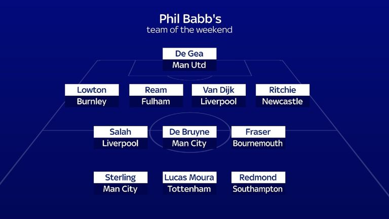 Phil Babb's Team of the Week