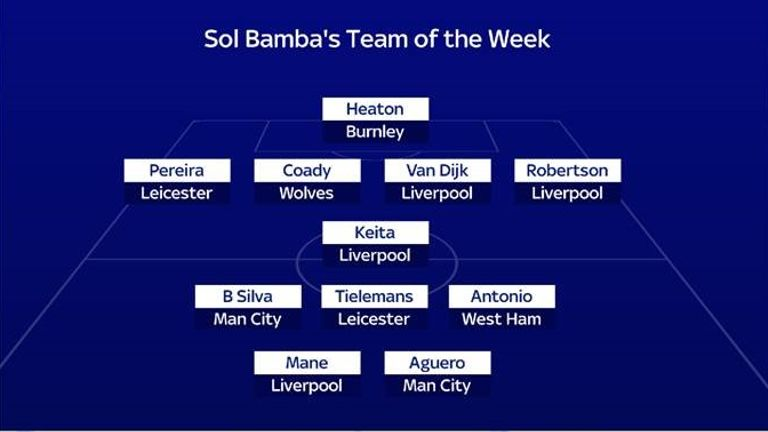 Sol Bamba's Premier League Team of the Week