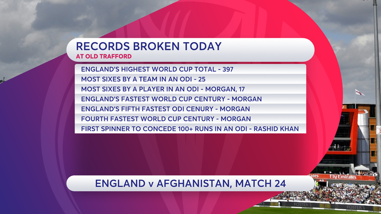Some of the records broken at Old Trafford