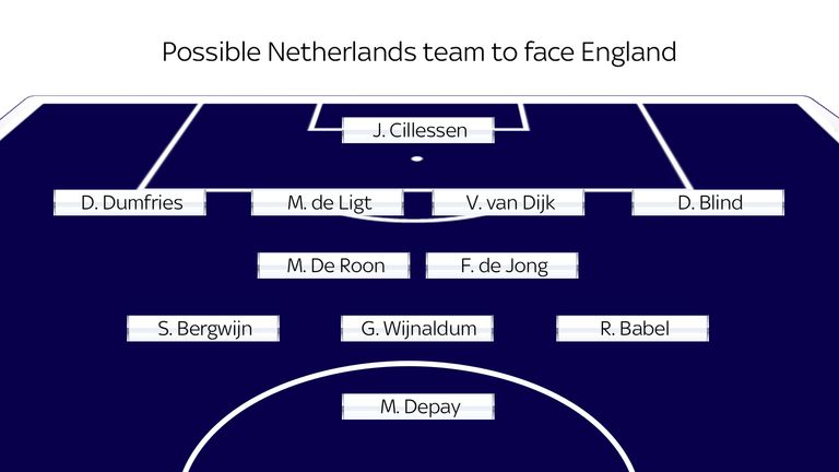 Netherlands team to face