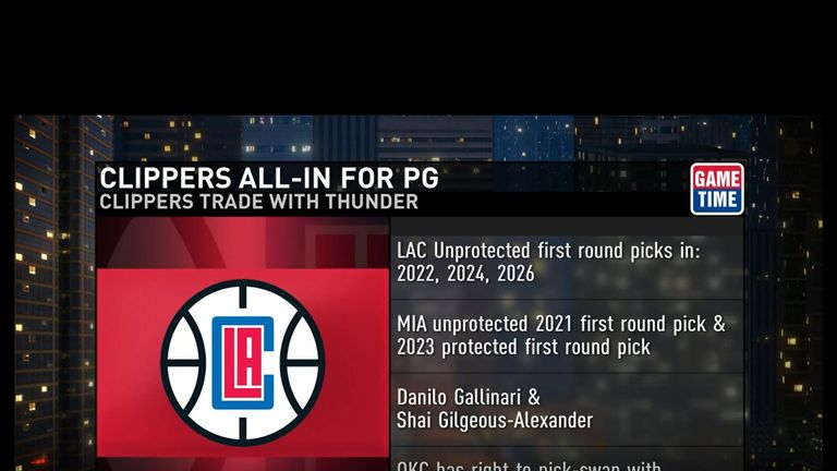 Graphic illustrating the assets surrendered by the Los Angeles Clippers to acquire Paul George from the Oklahoma City Thunder