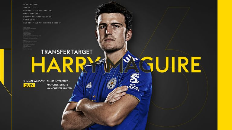 harry maguire transfer target slate