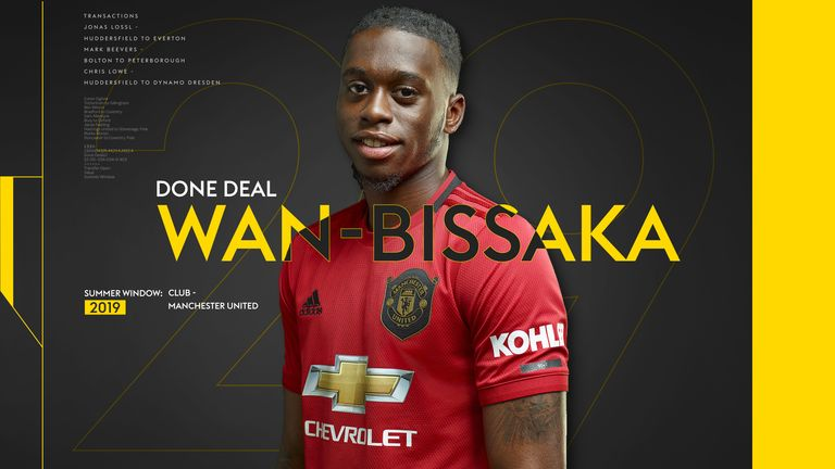 Done Deal - Aaron Wan-Bissaka graphic.