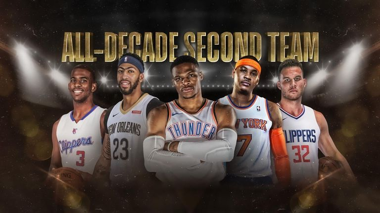 The 2010s NBA All-Decade Second Team