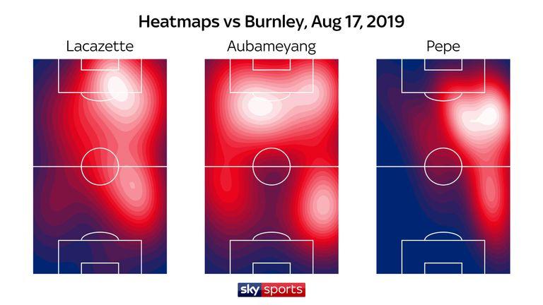 Arsenal heatmaps