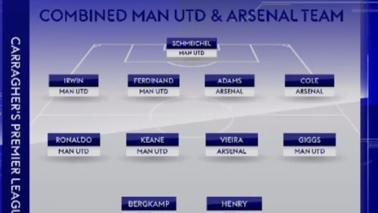 Jamie Carragher's ultimate Manchester United and Arsenal XI