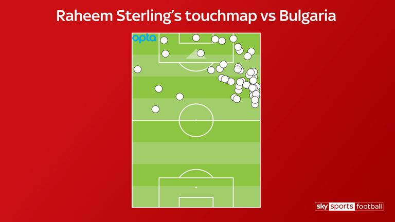 Raheem Sterling's England transformation continues with goal