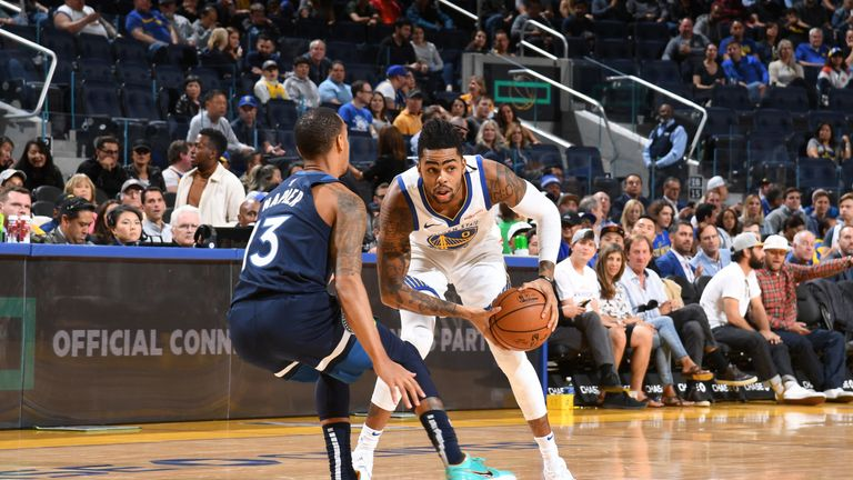 D'Angelo Russell faces up a Minnesota defender