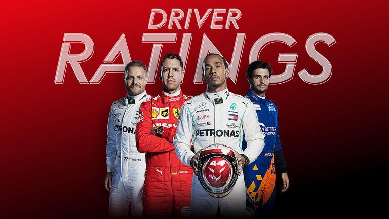 F1 Driver Ratings