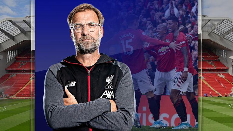 Jurgen Klopp's Liverpool struggled to break down Manchester United