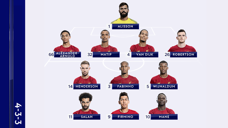 Danny Mills' combined Manchester United-Liverpool XI