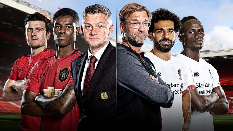 Đại chiến Man Utd – Liverpool thắp sáng sân cỏ châu Âu cuối tuần này