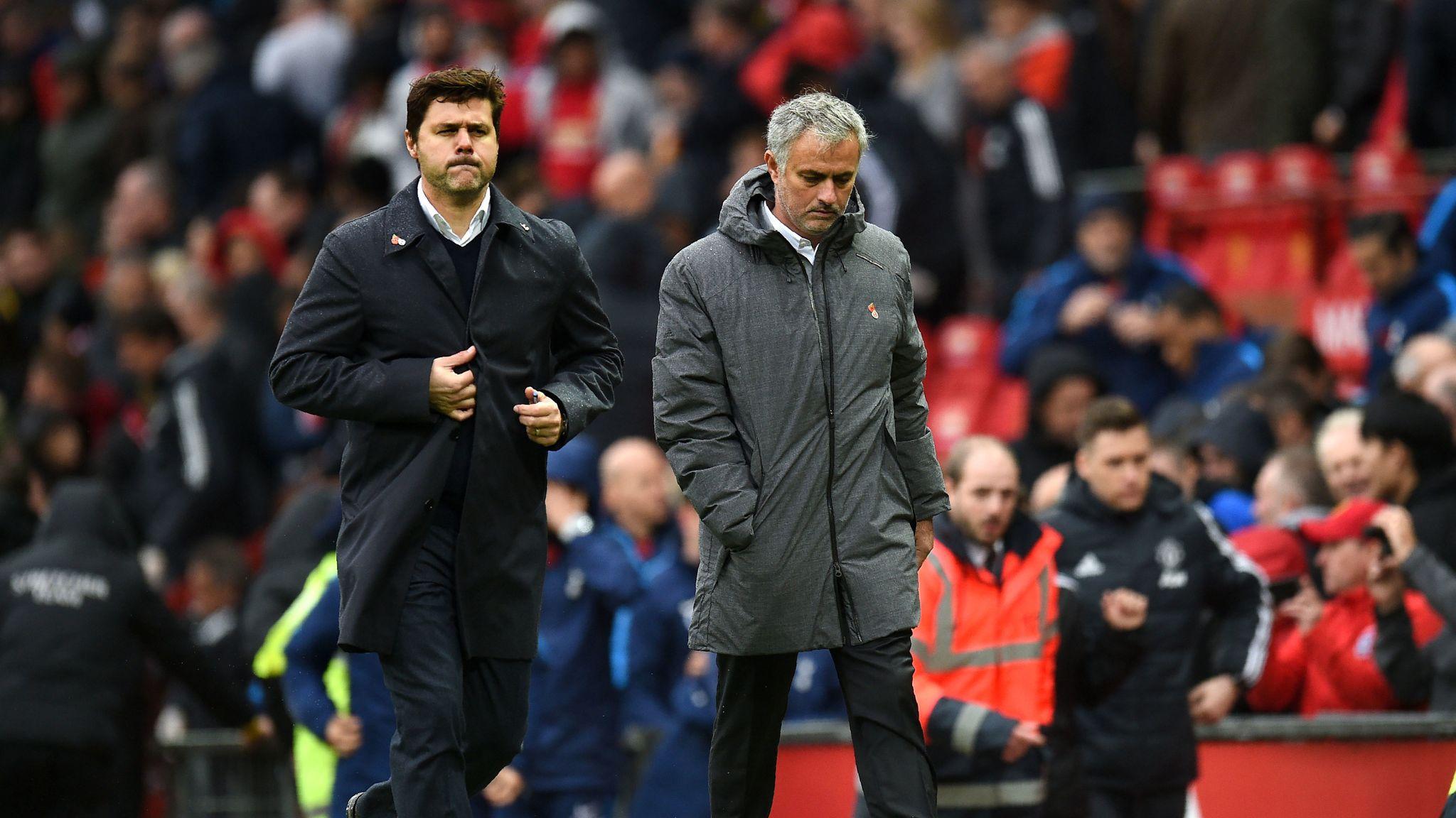Mauricio Pochettino: Bayern Munich considering former Tottenham boss