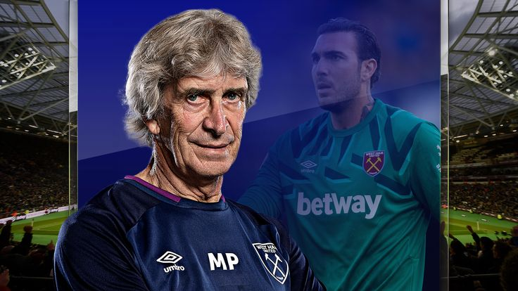 West Ham goalkeeper Roberto is struggling and Manuel Pellegrini is paying the price