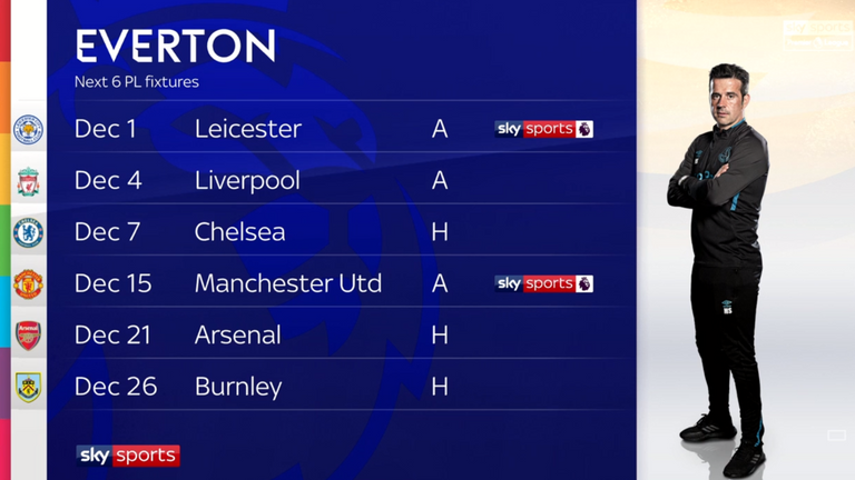 Everton's next six Premier League games are a daunting prospect
