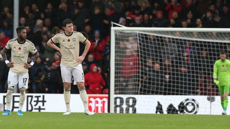 Manchester United's Fred and Harry Maguire after Bournemouth's goal