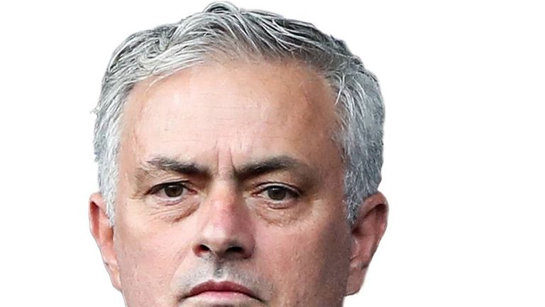 Jose Mourinho - Football Expert