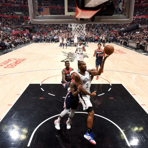 Kawhi drops 34 as Clips score 150 on Wizards