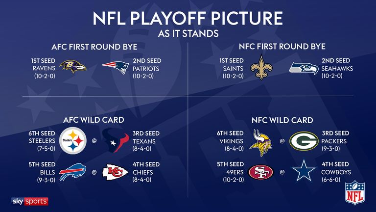 Nfl Playoff Picture Baltimore Ravens And Seattle Seahawks Surging Nfl News Sky Sports