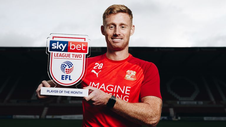 Swindon manager odds skybet betting sports betting research sites